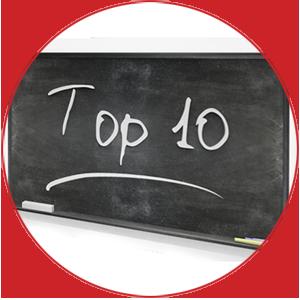 10 facts du kan bruge til at sælge content marketing ind til chefen