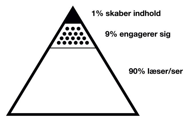 1 procent-reglen