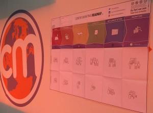 content marketing roadmap af Bert van Loon