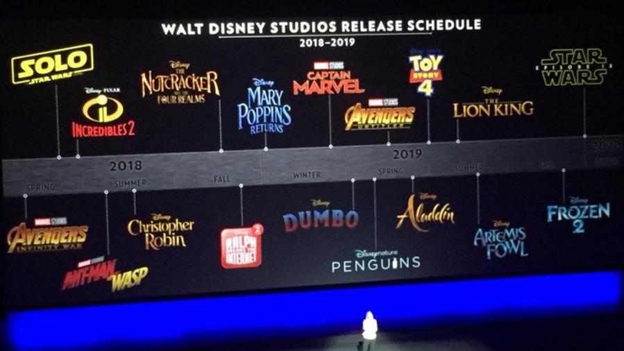 Walt Disney udgivelser 2018-2019