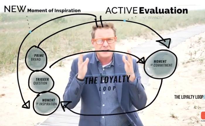 The Loop forklaret af Drew Davis